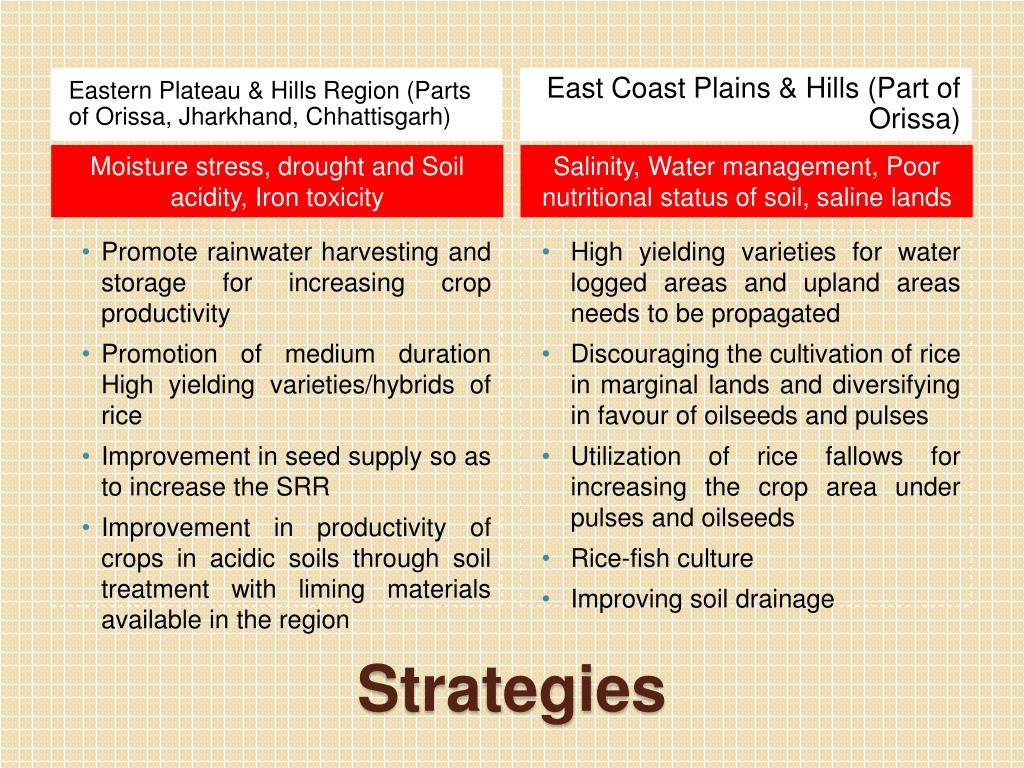 East Coast Plains & Hills (Part of Orissa)