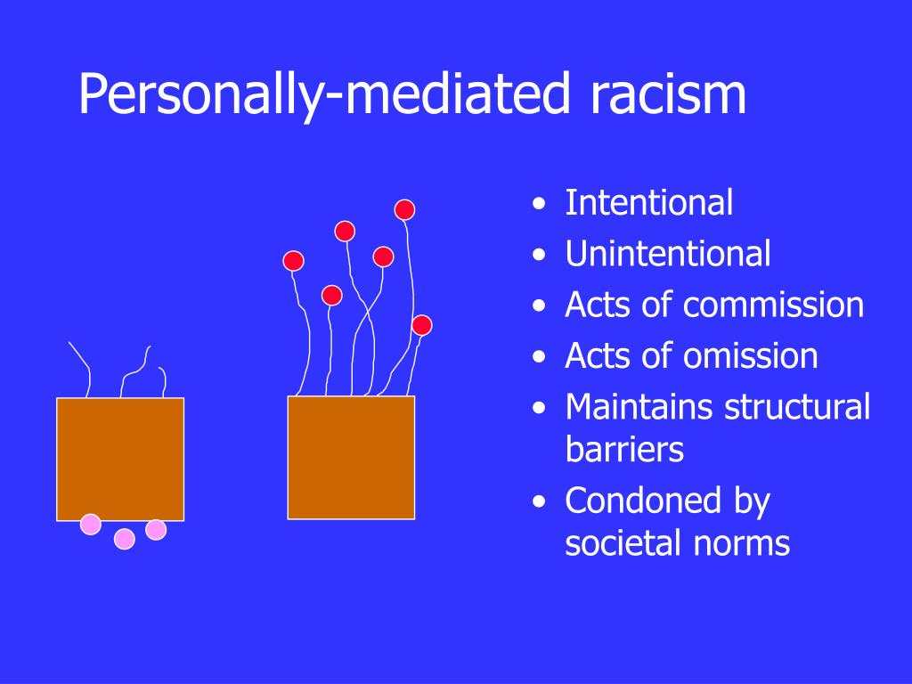 Personally-mediated racism