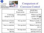 comparison of corrosion control