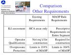comparison other requirements