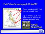 field gas chromatograph @ madep34