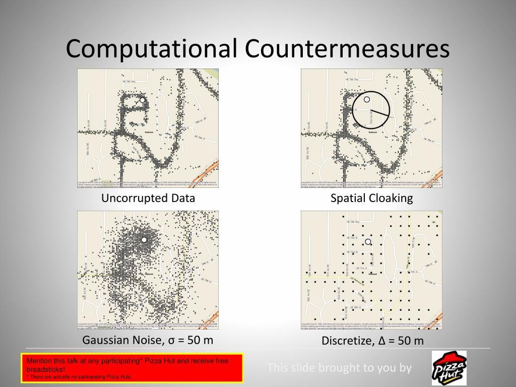 Computational Countermeasures