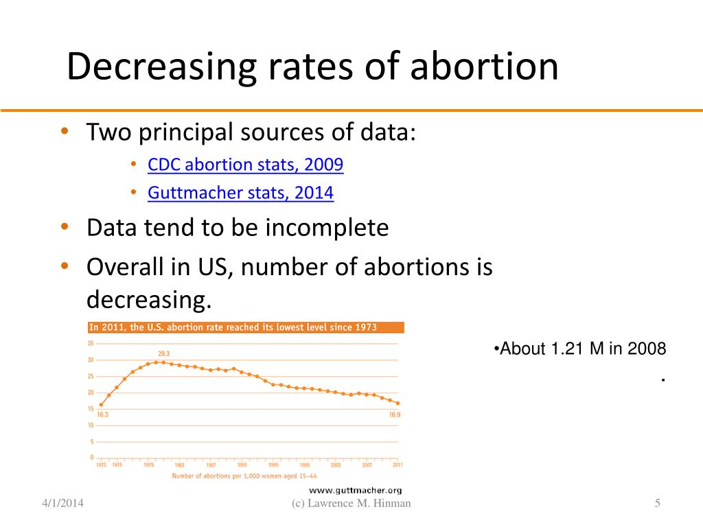 Decreasing rates of abortion
