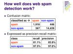 how well does web spam detection work30