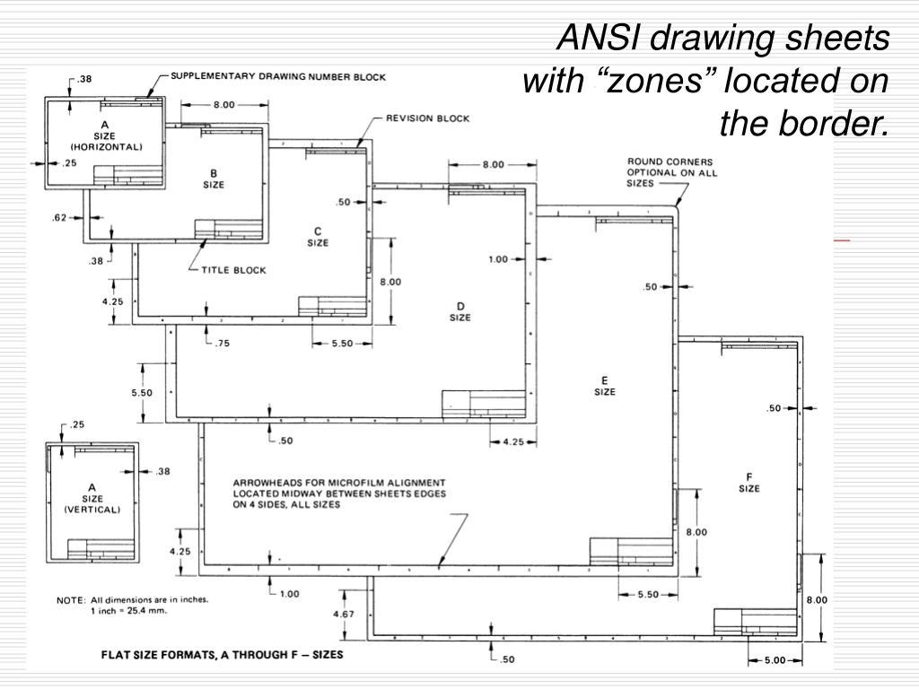 "ANSI drawing sheets with ""zones"" located on the border."