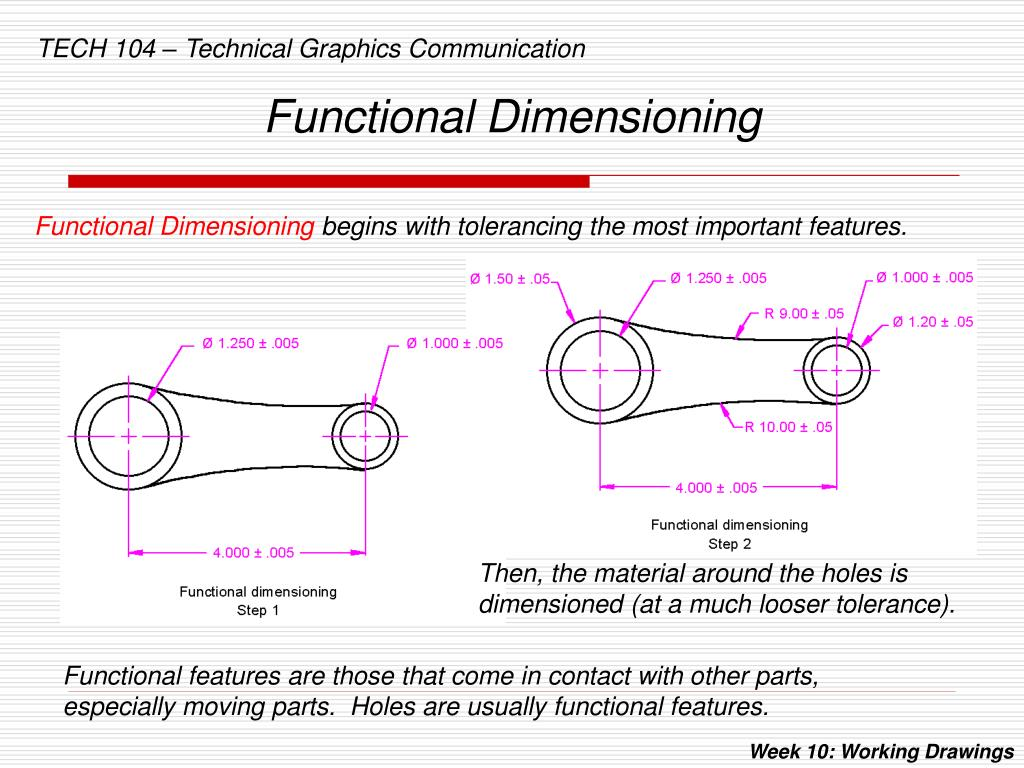Functional Dimensioning