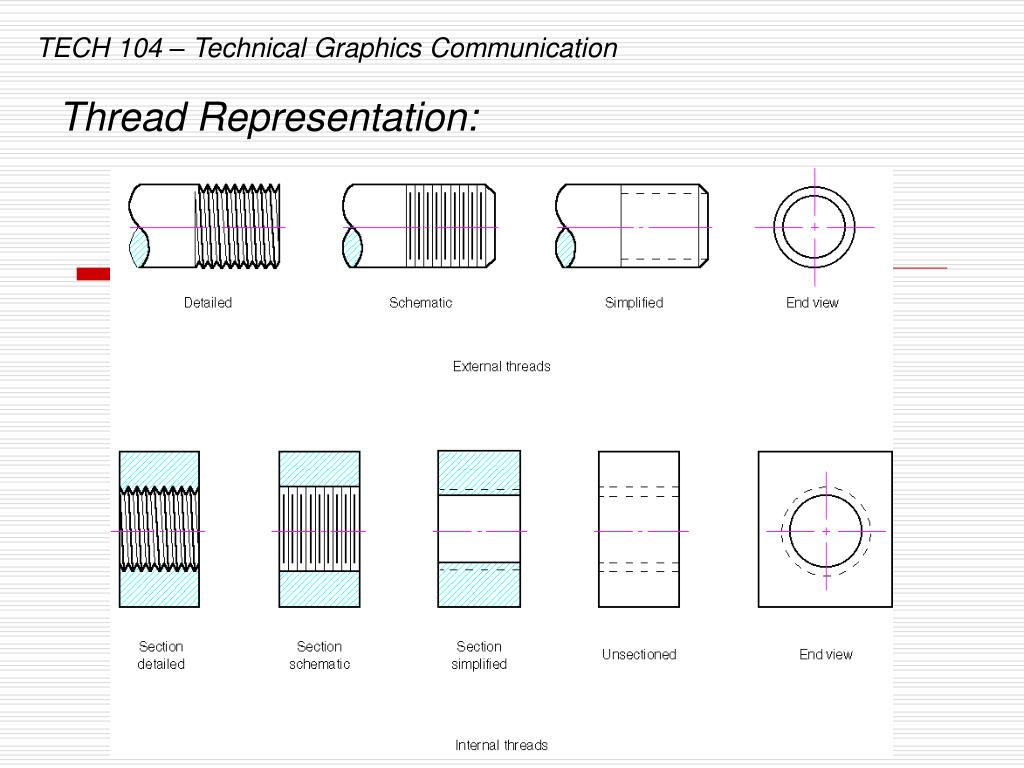 TECH 104 – Technical Graphics Communication