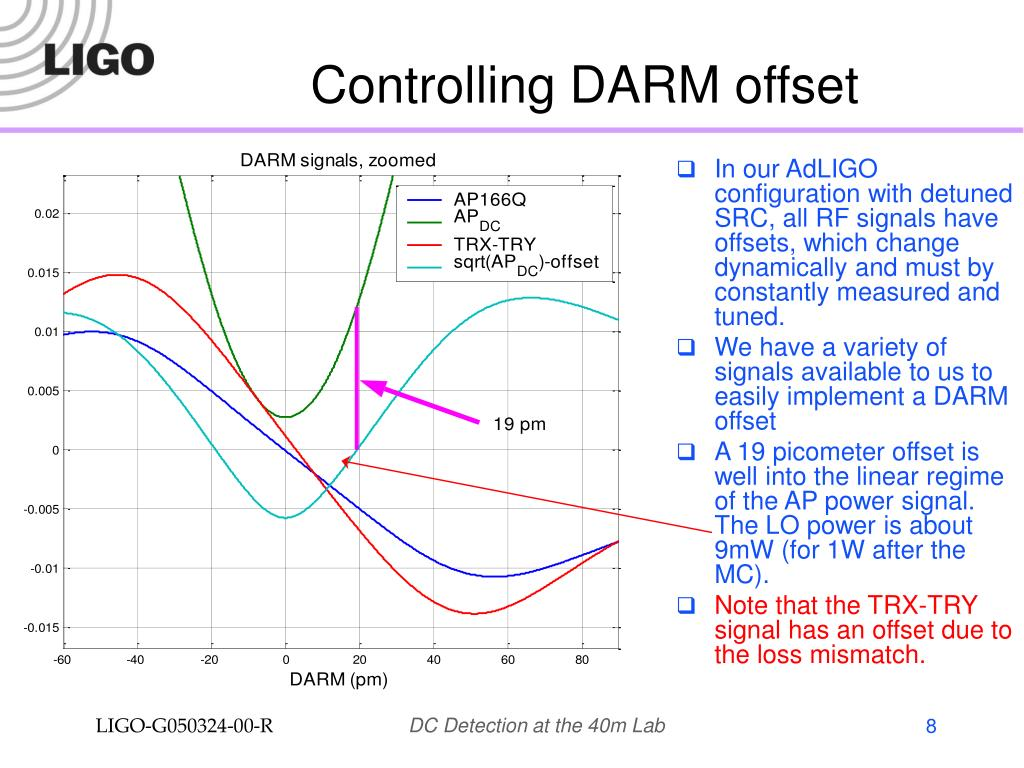 Controlling DARM offset