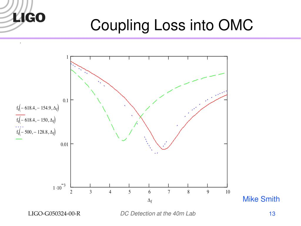 Coupling Loss into OMC