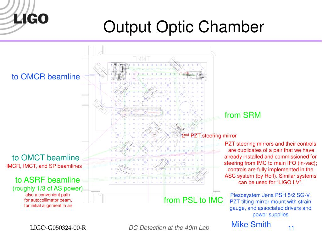 Output Optic Chamber