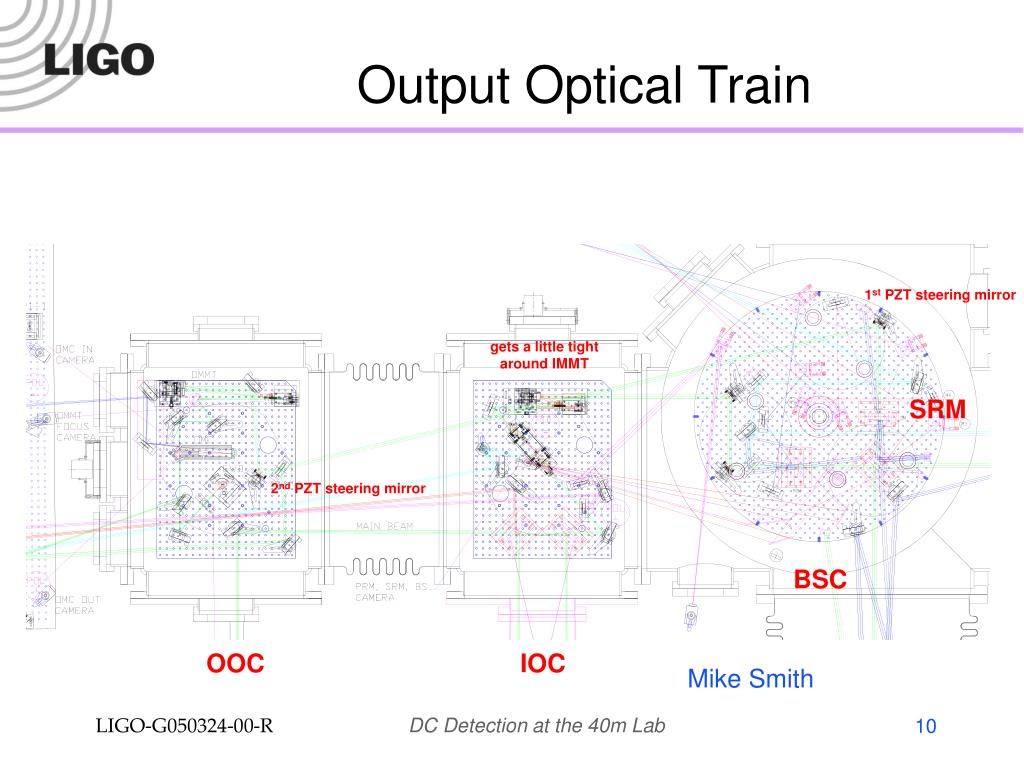 Output Optical Train