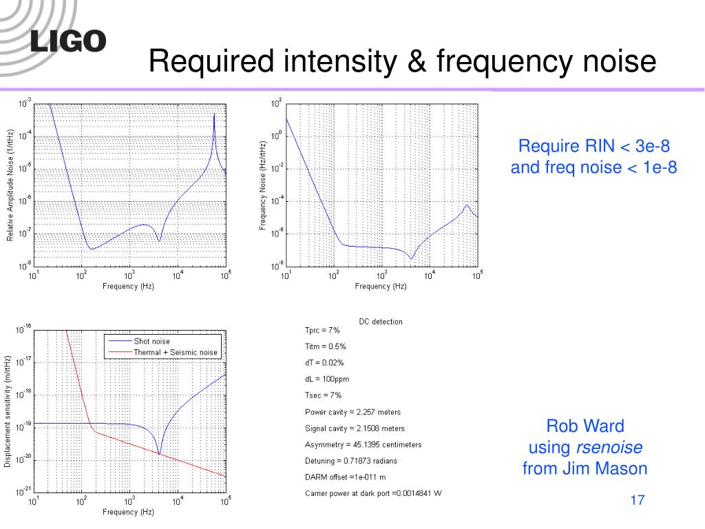 Required intensity & frequency noise