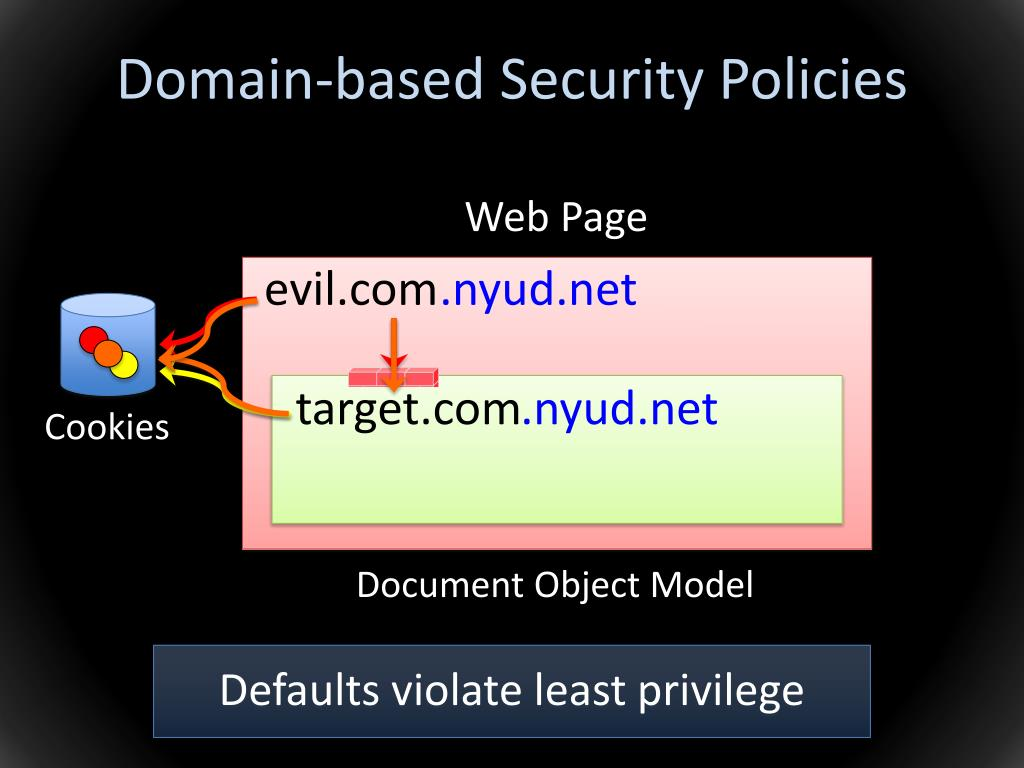 Domain-based Security Policies