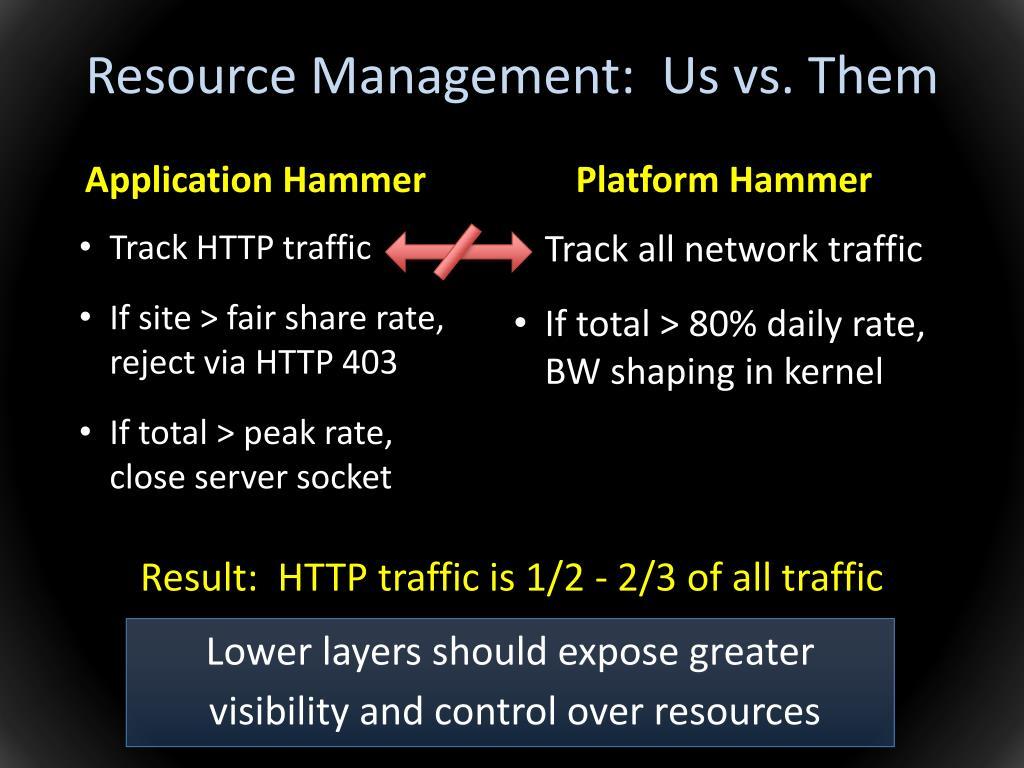 Resource Management:  Us vs. Them