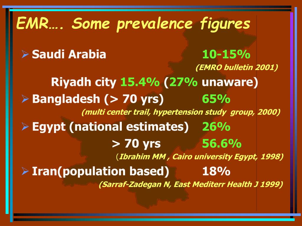 EMR…. Some prevalence figures