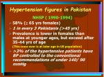 hypertension figures in pakistan12