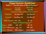 hypertension guidelines27