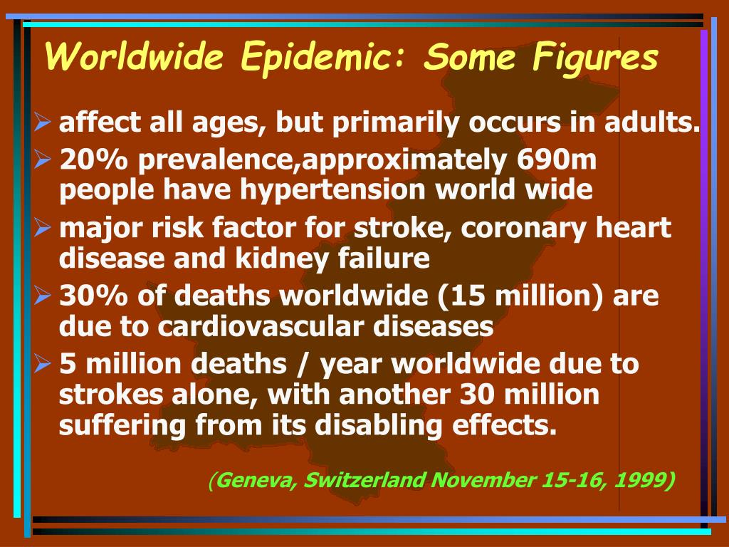 Worldwide Epidemic: Some Figures