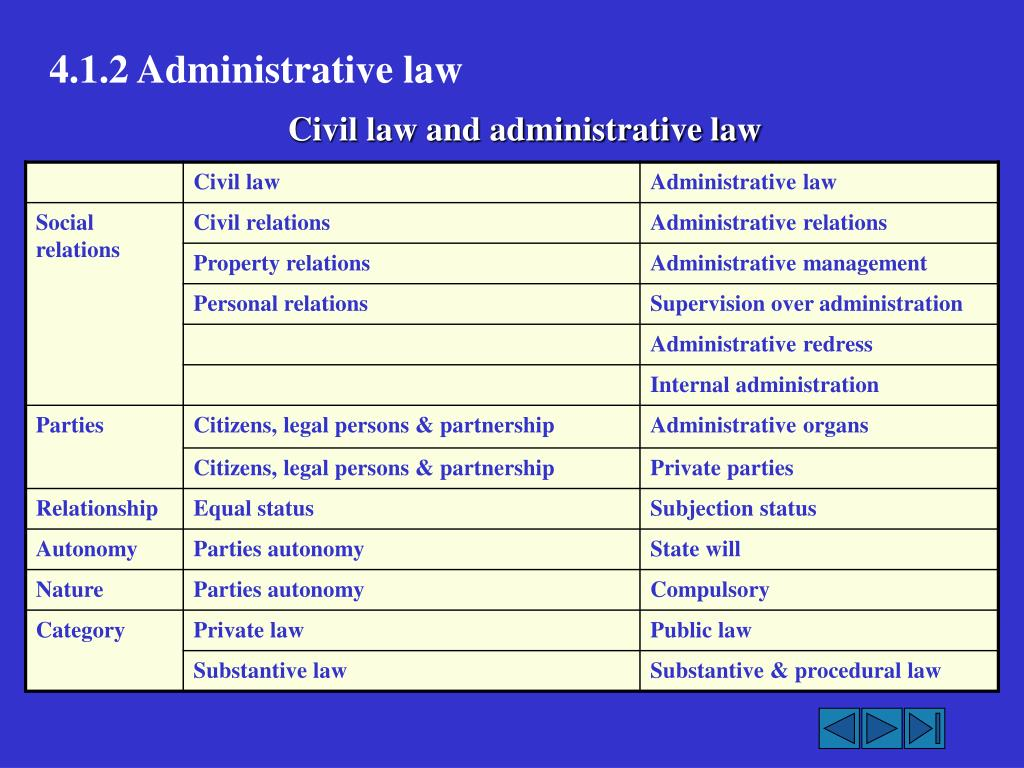 Chapter 1  Introduction to Business Law - PowerPoint PPT Presentation