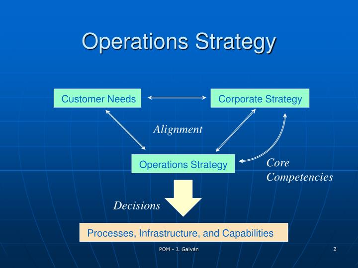 Operations strategy l.jpg