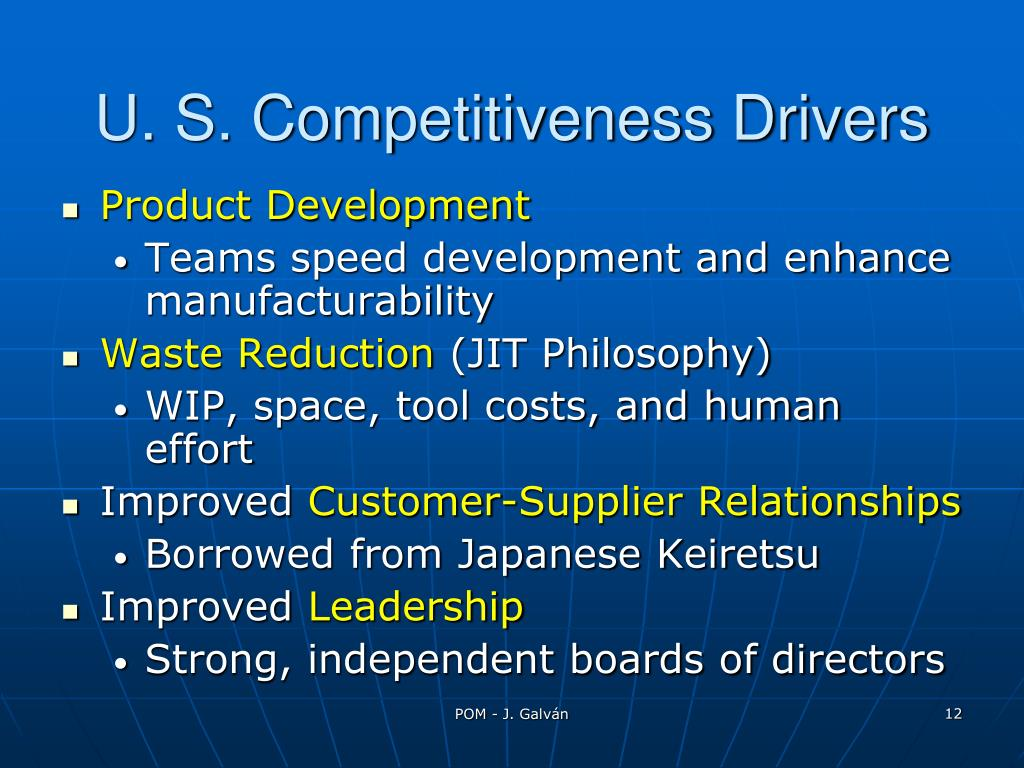 U. S. Competitiveness Drivers