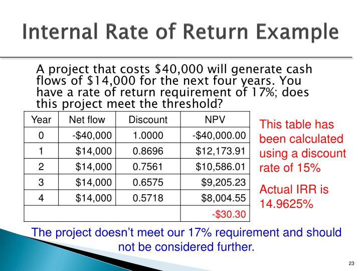internal rate of return Internal rate of return (irr) the internal rate of return is a good way of judging an investmentthe bigger the better.