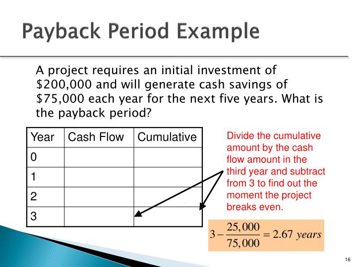 Payback Period Example Ppt Presentation