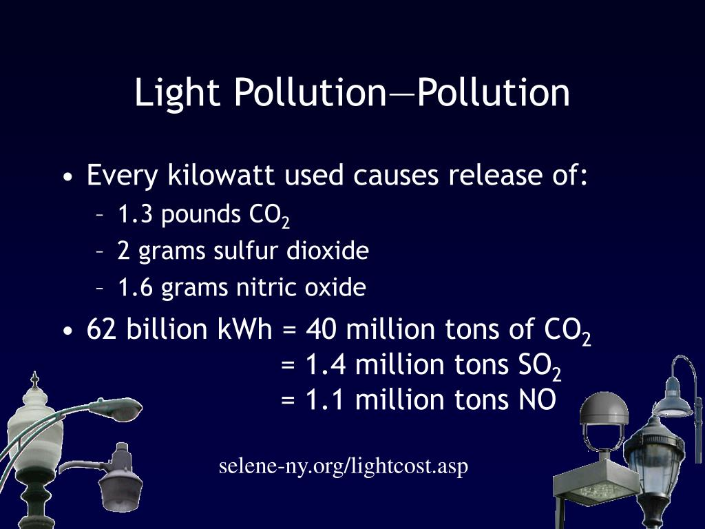 Light Pollution—Pollution