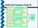 rodain database node ii