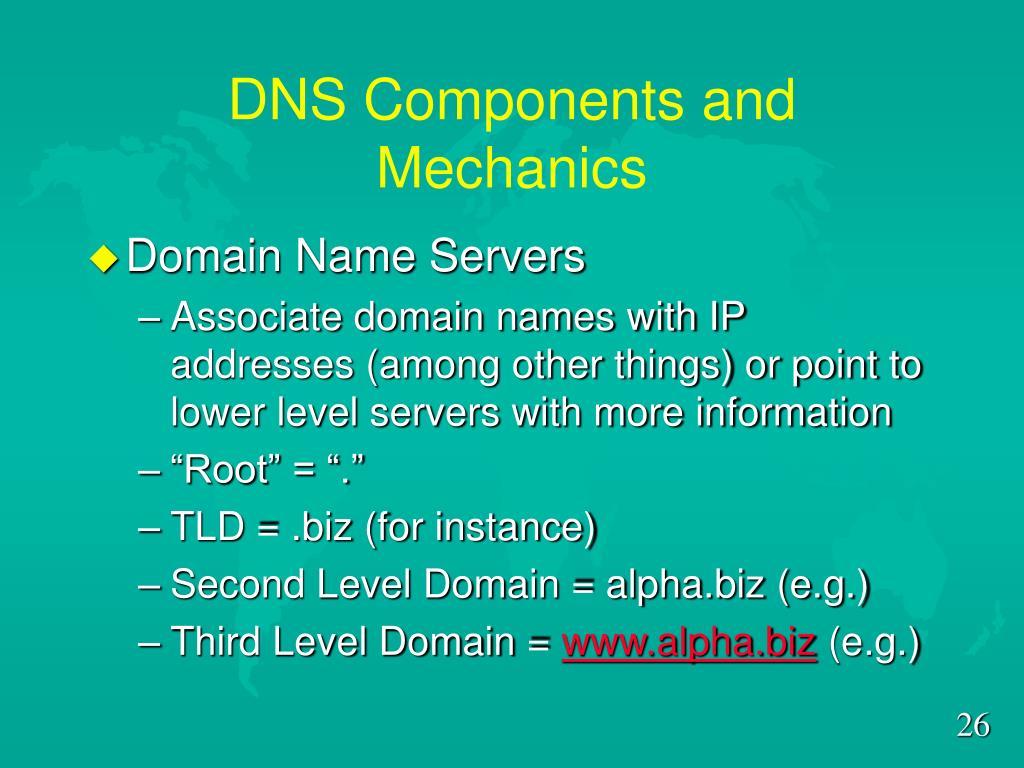 DNS Components and Mechanics