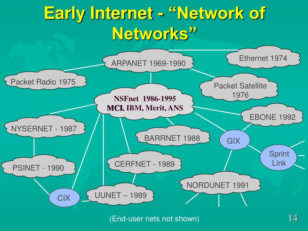 Ethernet 1974