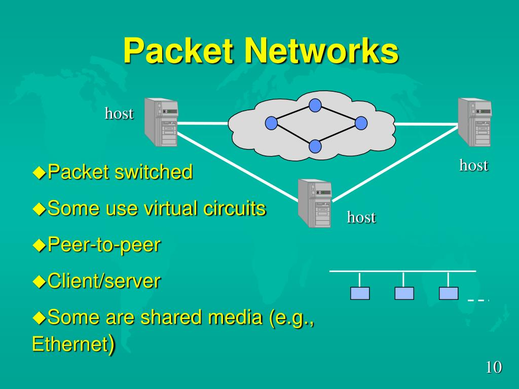 Packet Networks