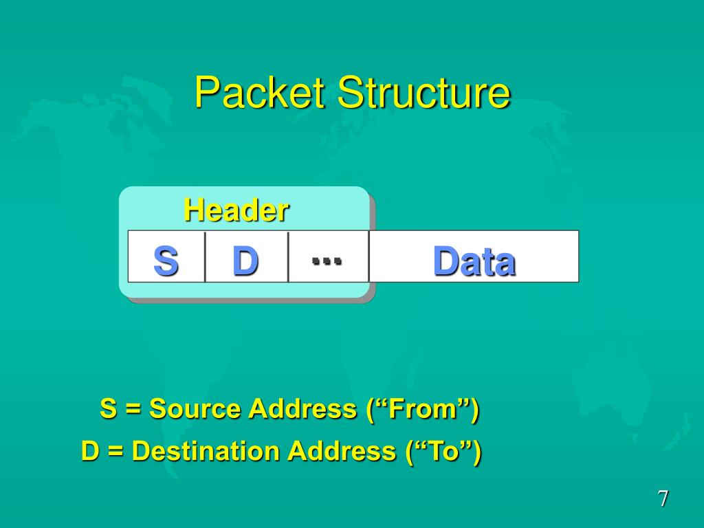 "S = Source Address (""From"")"