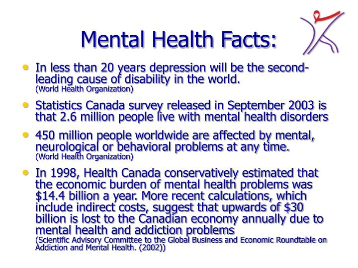 Mental health facts