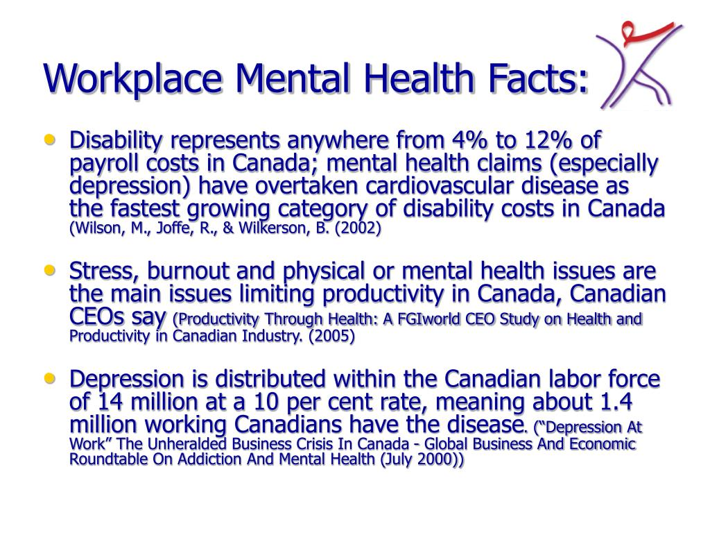 Workplace Mental Health Facts: