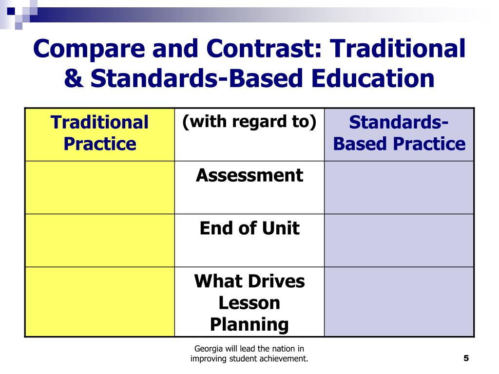 Compare and Contrast: Traditional & Standards-Based Education