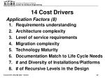 14 cost drivers