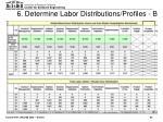 6 determine labor distributions profiles b