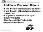 additional proposed drivers