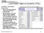 cosysmo table of contents toc