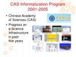 cas informatization program 2001 2005