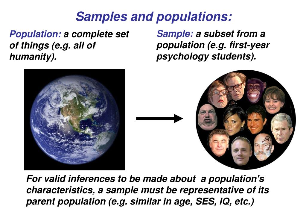 Samples and populations: