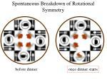 spontaneous breakdown of rotational symmetry