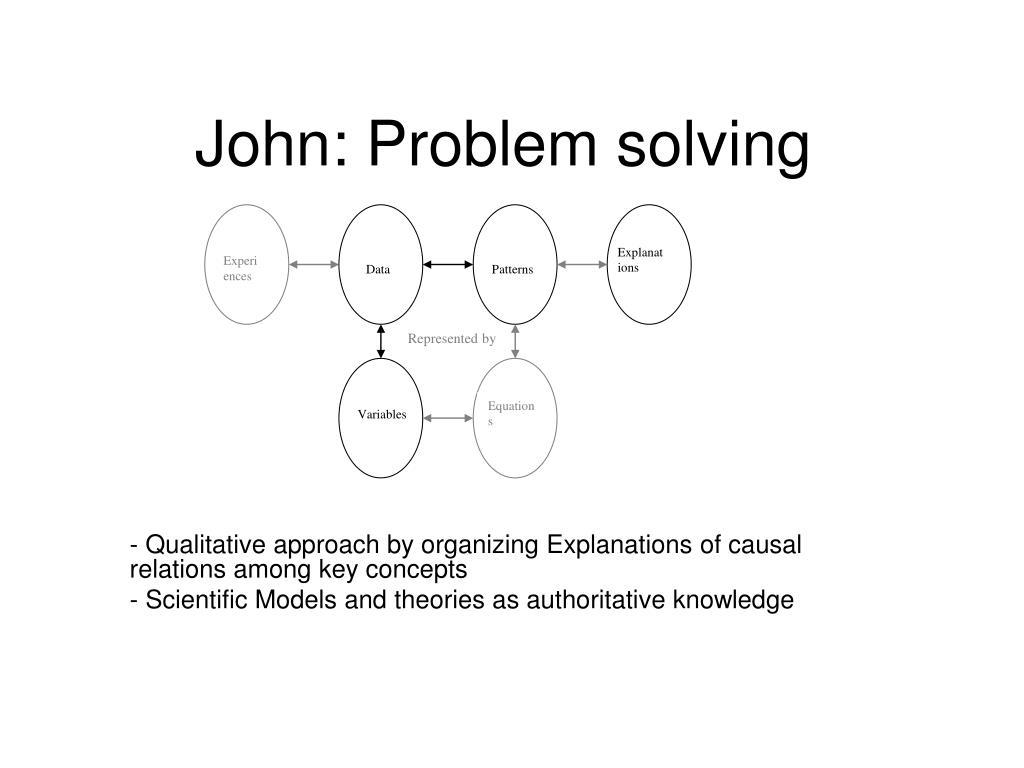 John: Problem solving