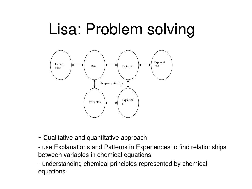 Lisa: Problem solving