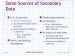 some sources of secondary data