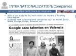 internationalization companies