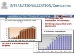 internationalization companies10