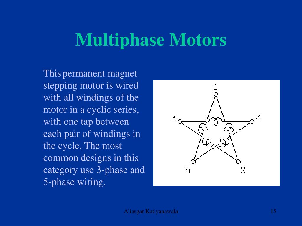 Multiphase Motors