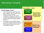 methodology unloaded10